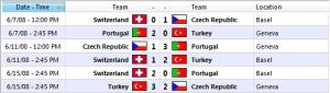 group-a-final-results-euro-2008