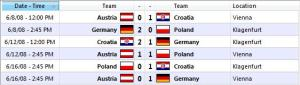 group-b-final-results-euro-2008