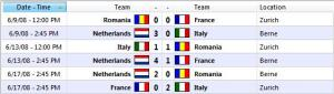 group-c-final-results-euro-2008