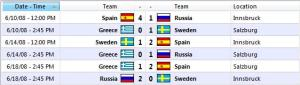 group-d-final-results-euro-2008